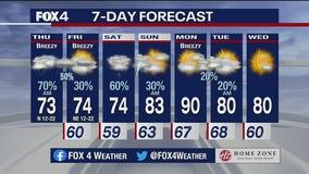 April 29 morning forecast