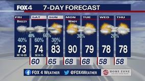 April 30 morning forecast
