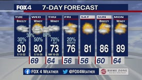 April 27 morning forecast