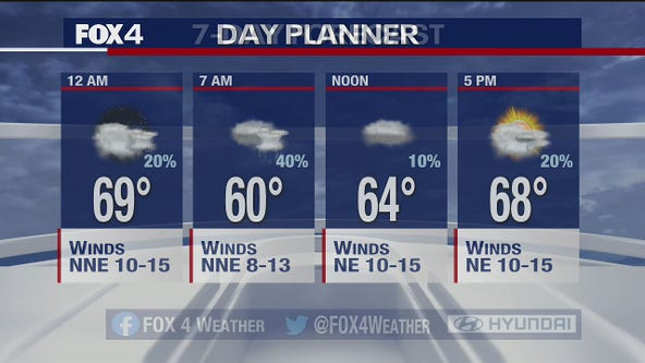 April 13 overnight forecast