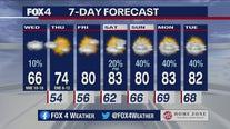 May 12 morning forecast