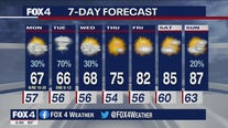 May 9th Weather Forecast