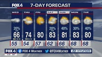 May 11 evening forecast