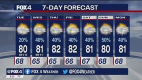 May 31 evening forecast