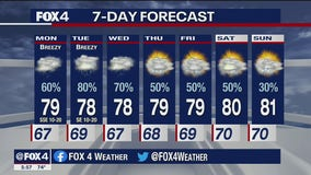 May 16th Evening Forecast