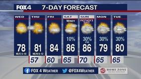 May 5 morning forecast
