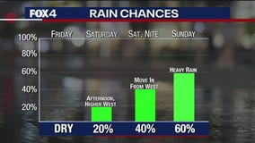 May 13th Overnight Forecast