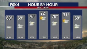 May 16th Midday Forecast