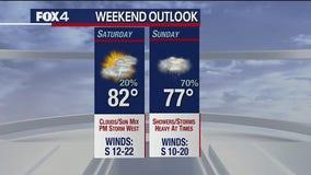 May 14th Overnight Forecast