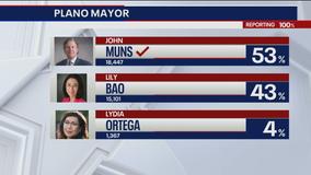 Plano elects new mayor Saturday, while Arlington's mayor race headed to runoff