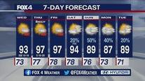 June 22 evening forecast