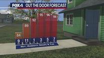 June 15 morning forecast