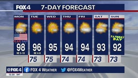 June 14, 2021 midday forecast
