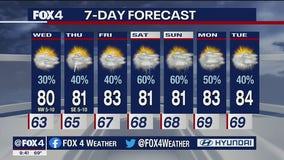 June 1 overnight forecast