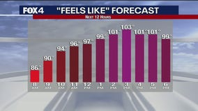 June 17 morning forecast