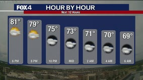 June 3 afternoon forecast