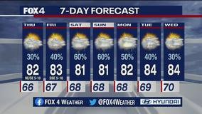 June 2 overnight forecast