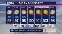 July 27, 2021 AM forecast
