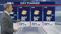 July 22 overnight forecast
