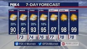 July 20 morning forecast