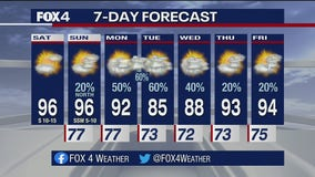 July 17th Weather Forecast