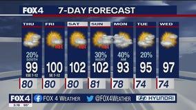 July 28 evening forecast.