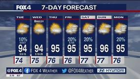 July 12 evening forecast