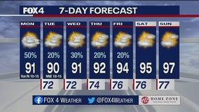 July 19 morning forecast