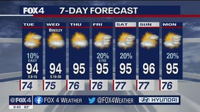 July 12 overnight forecast