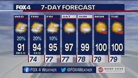 July 21 morning forecast