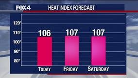 July 29 morning forecast