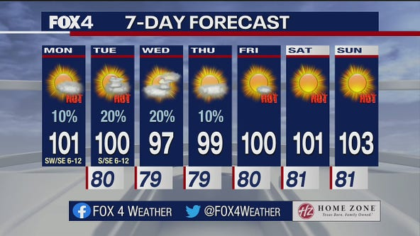 July 26, 2021 AM forecast