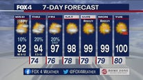 Aug. 4 morning forecast