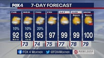Aug. 3 morning forecast