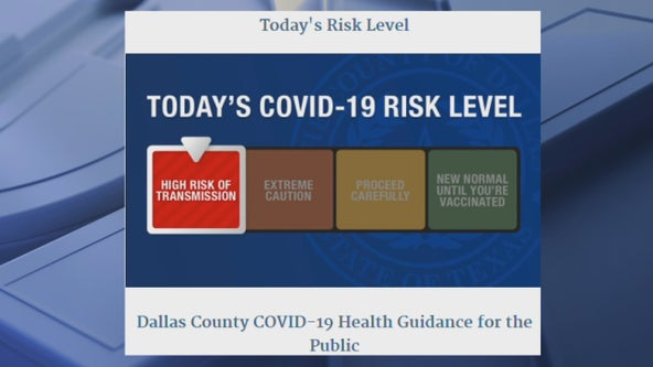 Dallas County raises COVID-19 threat level back to red as delta variant spreads