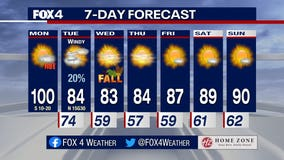 It will finally feel like fall in North Texas after Monday's brutal scorcher