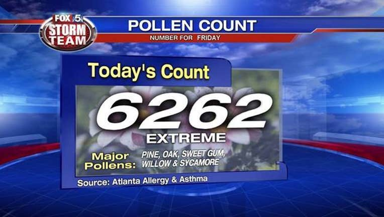 how high is the pollen count today