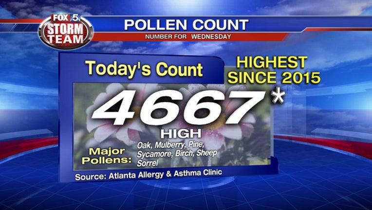 PollenCount_1522857088273.jpg