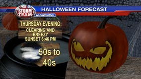 Tricks and treats in this Halloween forecast