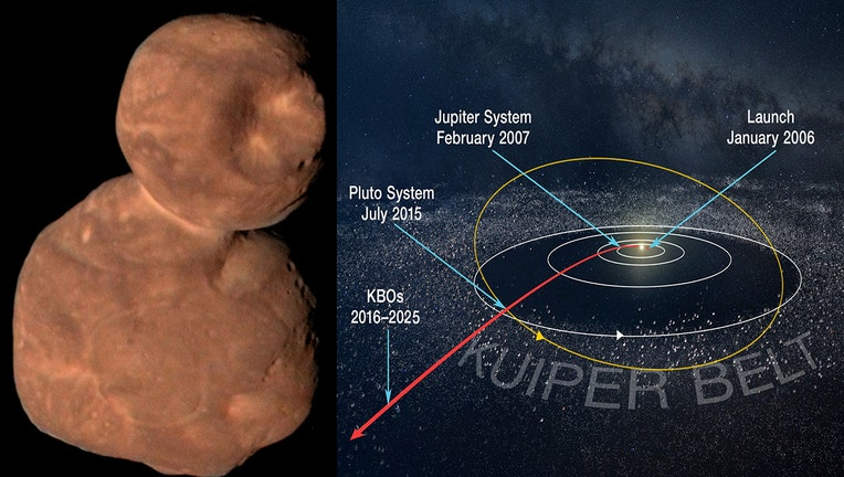 """In a fitting tribute to the farthest flyby ever conducted by spacecraft, the Kuiper Belt object 2014 MU69 has been officially named Arrokoth, a Native American term meaning """"sky"""" in the Powhatan/Algonquian language."""
