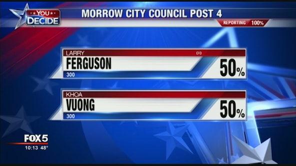 Morrow City Council race undecided, again