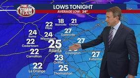 6p FOX 5 Storm Team Forecast