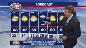10p FOX 5 Storm Team Forecast