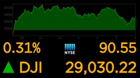 Dow closes above 29,000 for the first time