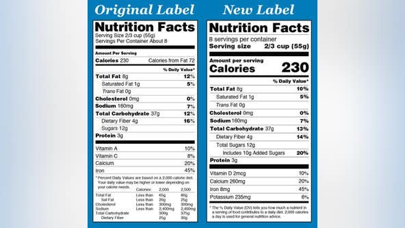 3 big changes to your food's nutritional label