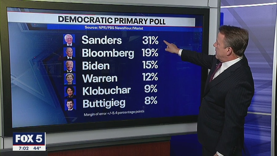 The Road to November: Breaking down the debate and the latest polls