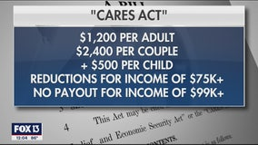 Retirees, taxpayers, and more: Who gets money from the coronavirus stimulus bill