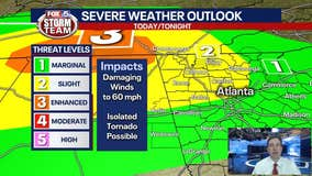 Tuesday Evening Weather Update