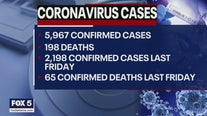 Coronavirus in Georgia: The Latest