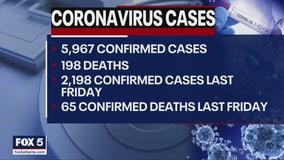 Coronavirus in Georgia: The Latest